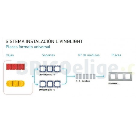 Placa 3 Ventanas Bronce LNA4802M3BZ BTicino Livinglight