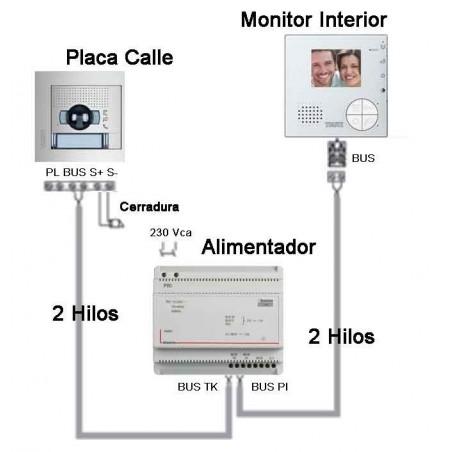 Kit de Video Color 2 Hilos Clase 100 SFERA NEW 376141 Bticino Tegui