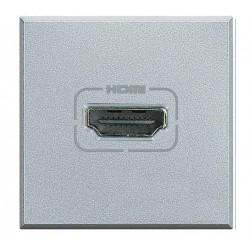 Coenctor HDMI Axolute