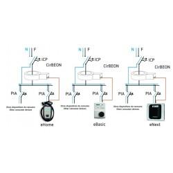 Sensor CirBEON control dinámico de potencia