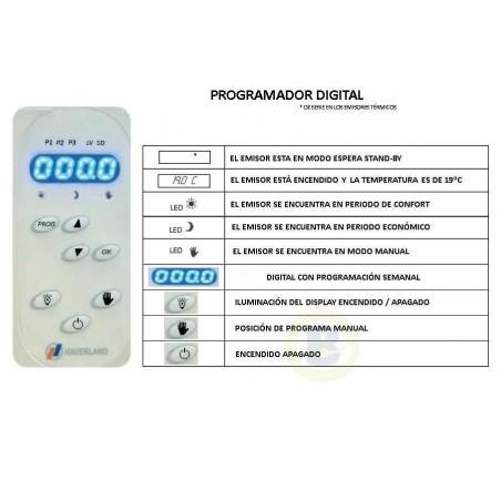 Emisor Térmico 500 W Digital Programable de Fluido alta Inercía Térmica RC4M
