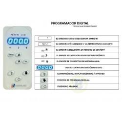 Emisor Térmico 1500 W Digital Programable de Fluido alta Inercía Térmica RC12M