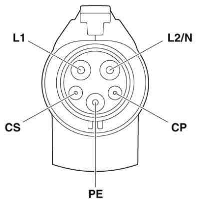 Conector tipo 1