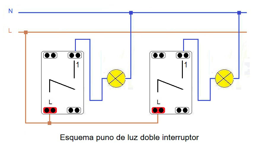 Valena Next esquema doble interruptor bricoelige