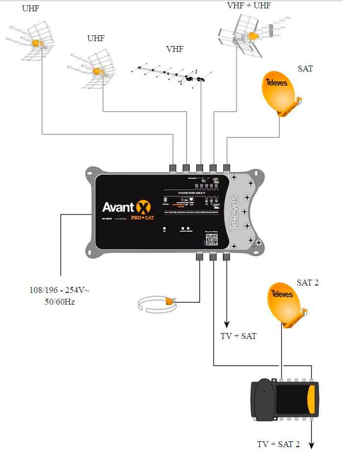 Aplicación Central 532131